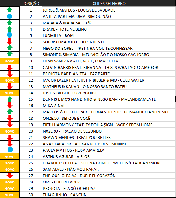 lista-multishow